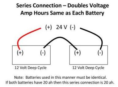 24 volt battery battery connections rh practical fishing tips com 12 Volt Parallel Battery Wiring Diagram 12 Volt Batteries in Series for 24 Volt System