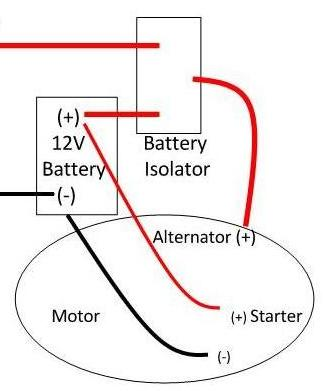 battery isolator 1 battery isolator, boat wiring sure power battery isolator wiring diagram at fashall.co