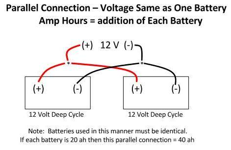 24 volt battery, battery connections B Boat Wiring Diagram Volt on